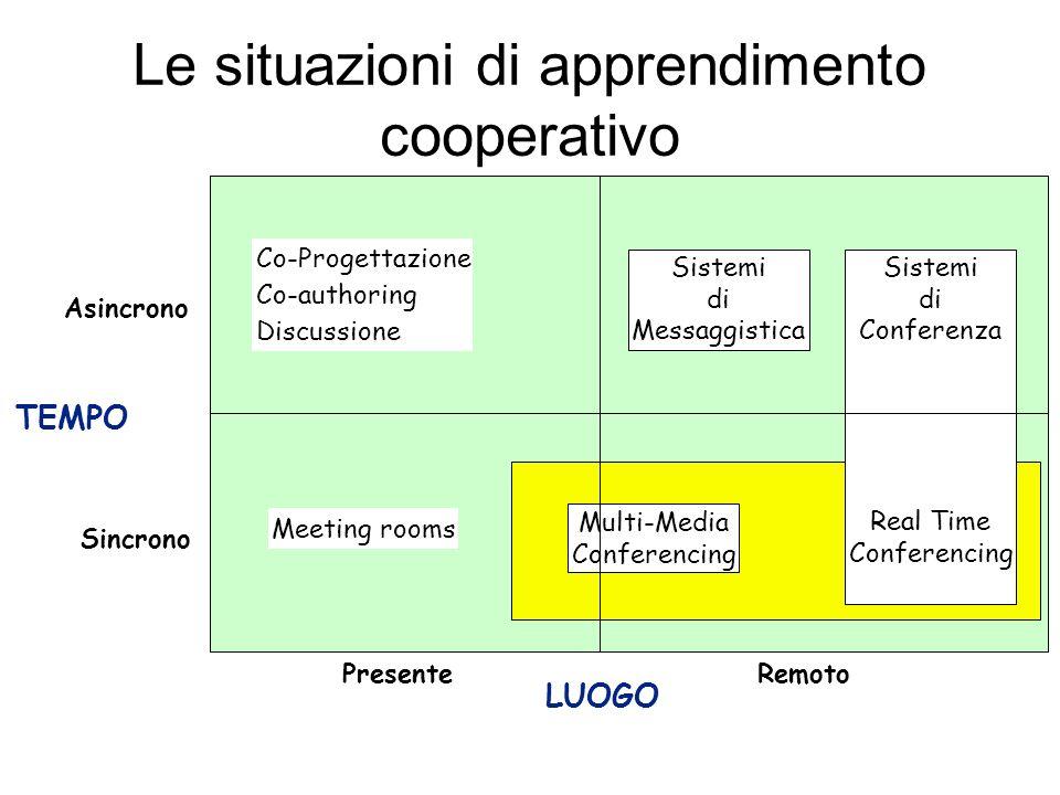Le situazioni di apprendimento cooperativo