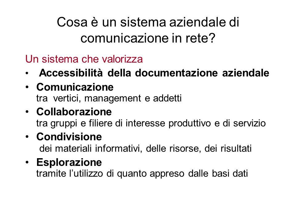 Cosa è un sistema aziendale di comunicazione in rete