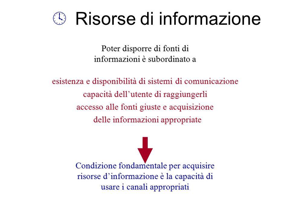 Risorse di informazione