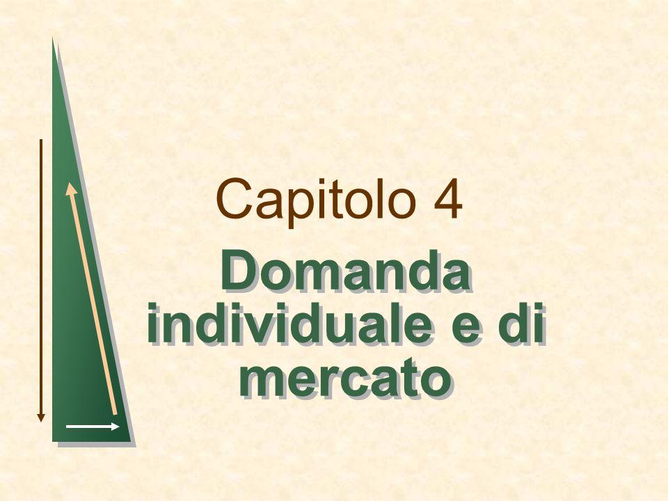 Domanda individuale e di mercato
