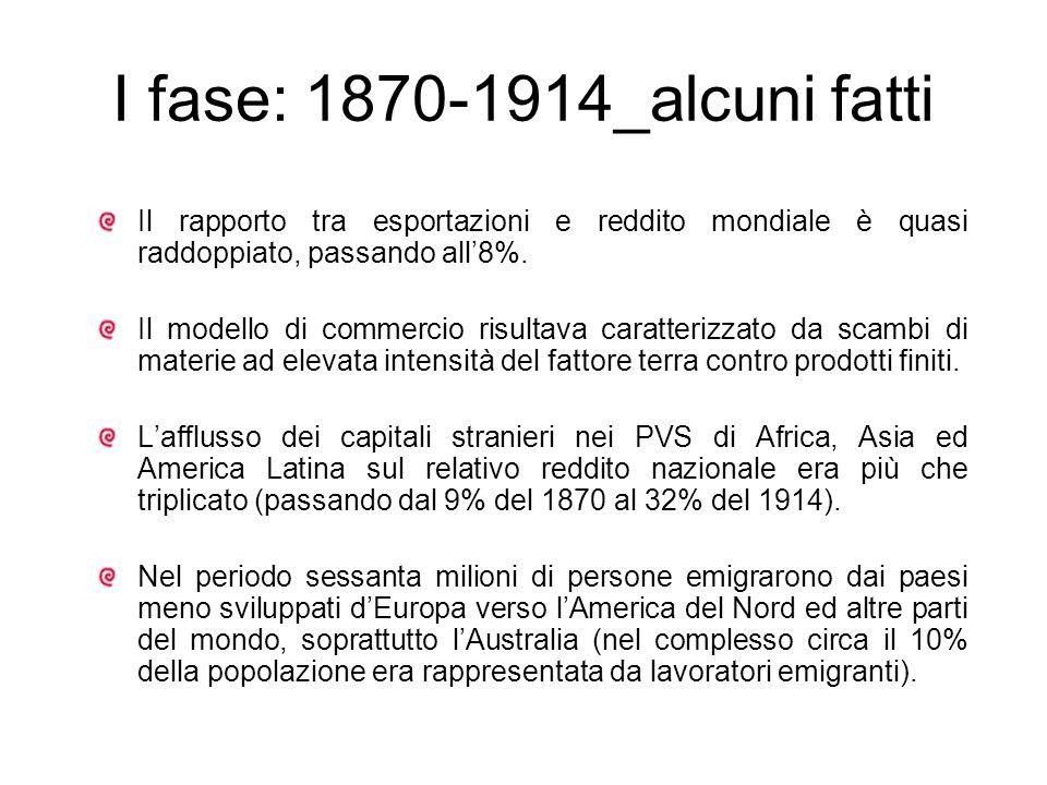 I fase: 1870-1914_alcuni fattiIl rapporto tra esportazioni e reddito mondiale è quasi raddoppiato, passando all'8%.
