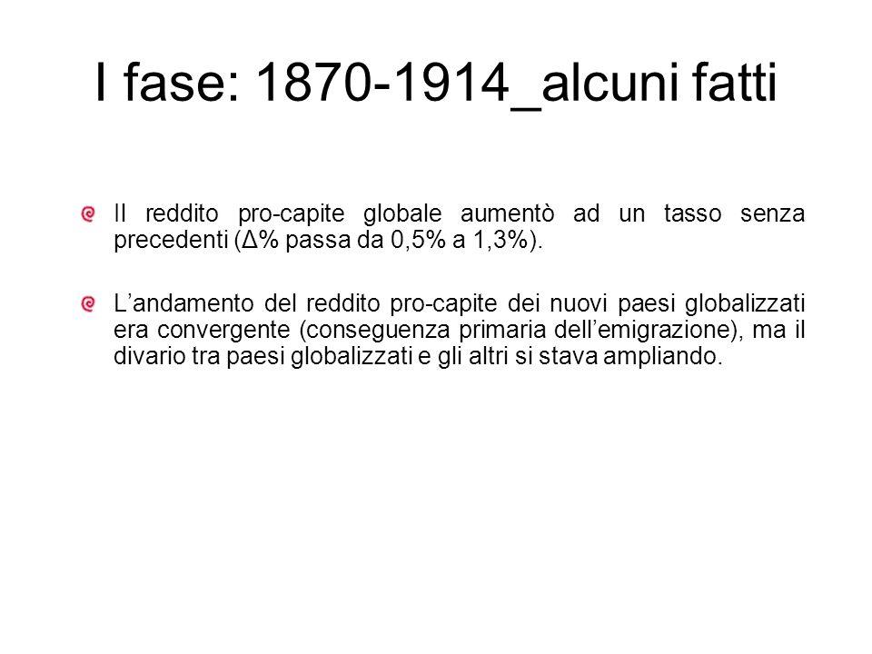 I fase: 1870-1914_alcuni fatti Il reddito pro-capite globale aumentò ad un tasso senza precedenti (Δ% passa da 0,5% a 1,3%).