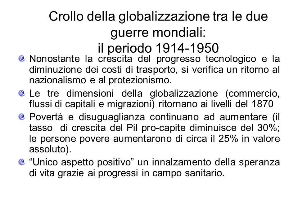 Crollo della globalizzazione tra le due guerre mondiali: il periodo 1914-1950