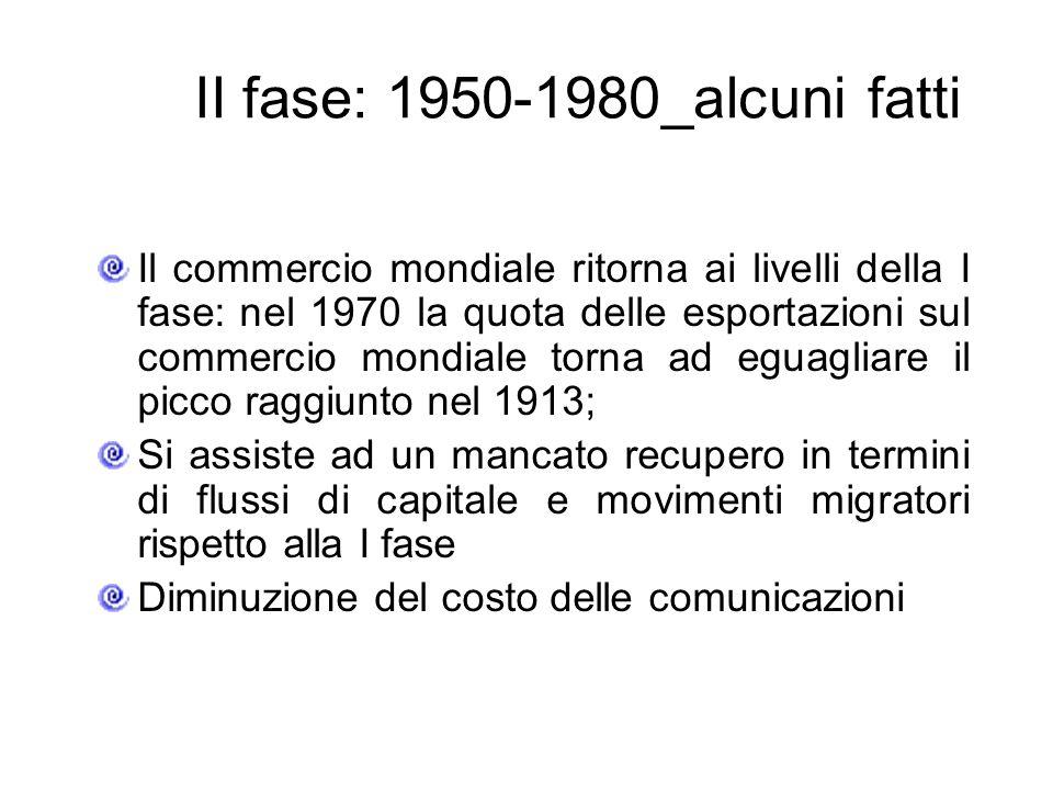II fase: 1950-1980_alcuni fatti