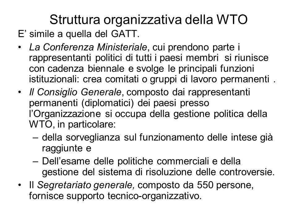 Struttura organizzativa della WTO