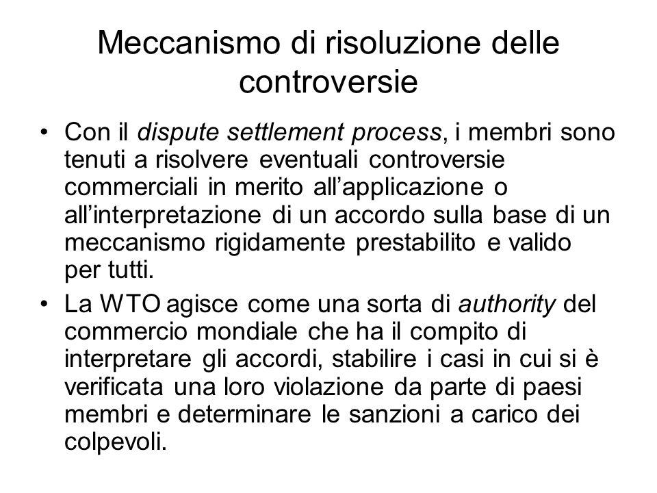 Meccanismo di risoluzione delle controversie