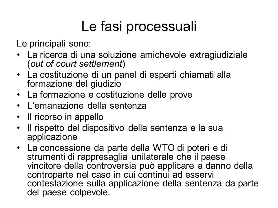 Le fasi processuali Le principali sono: