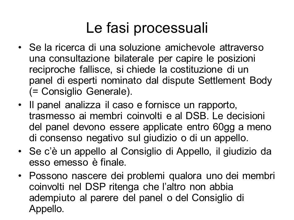 Le fasi processuali