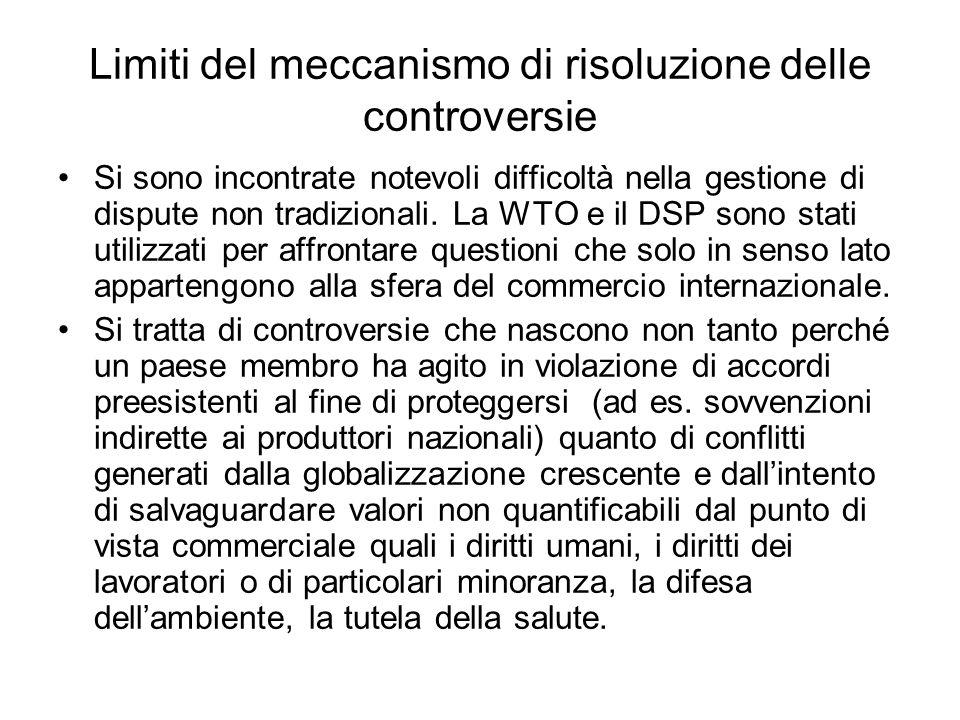 Limiti del meccanismo di risoluzione delle controversie