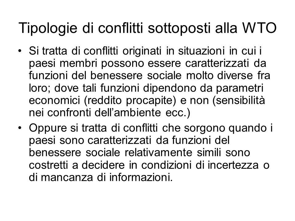 Tipologie di conflitti sottoposti alla WTO