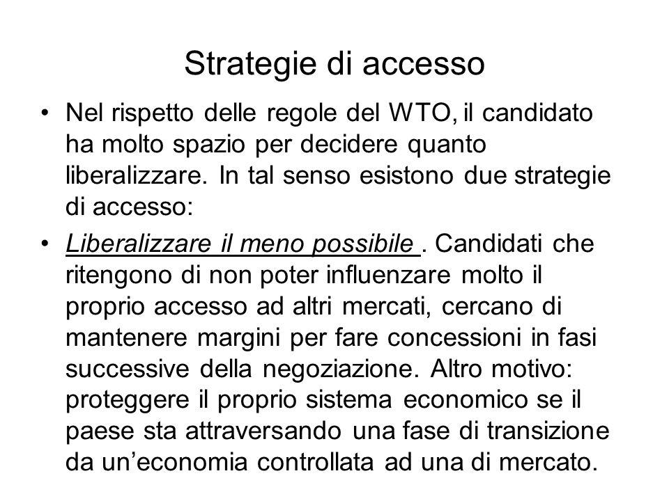 Strategie di accesso