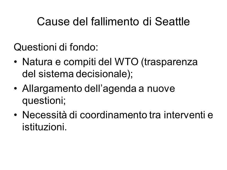 Cause del fallimento di Seattle