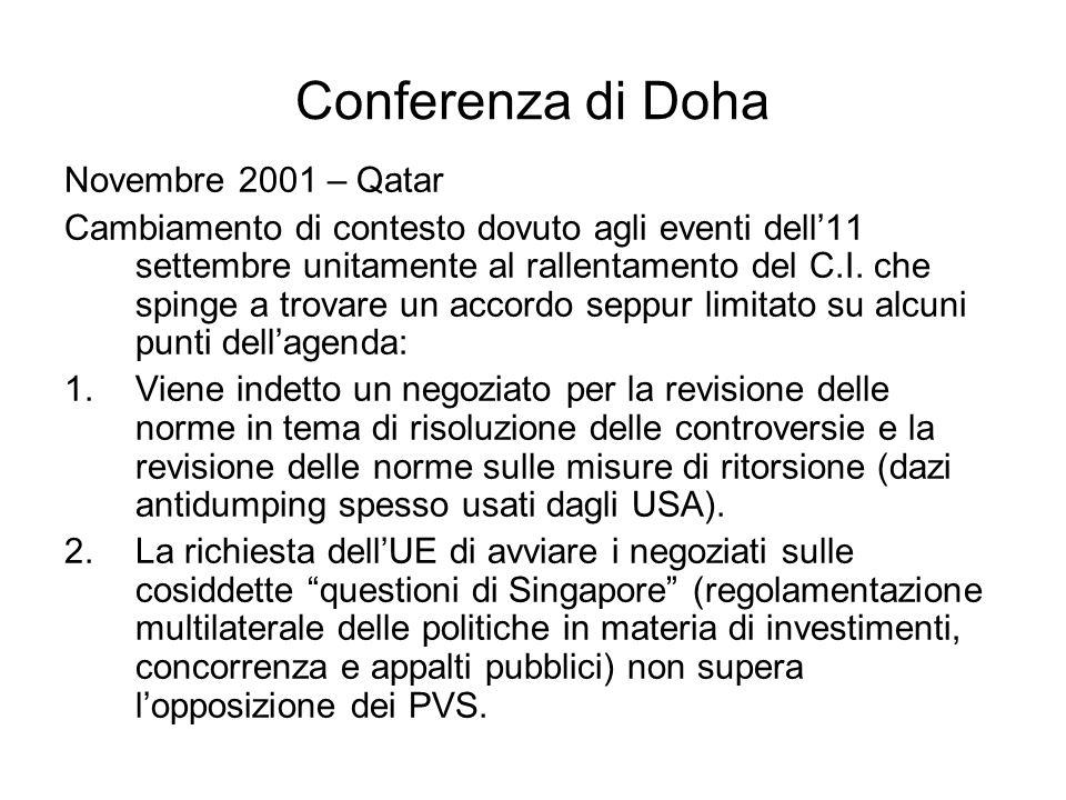Conferenza di Doha Novembre 2001 – Qatar
