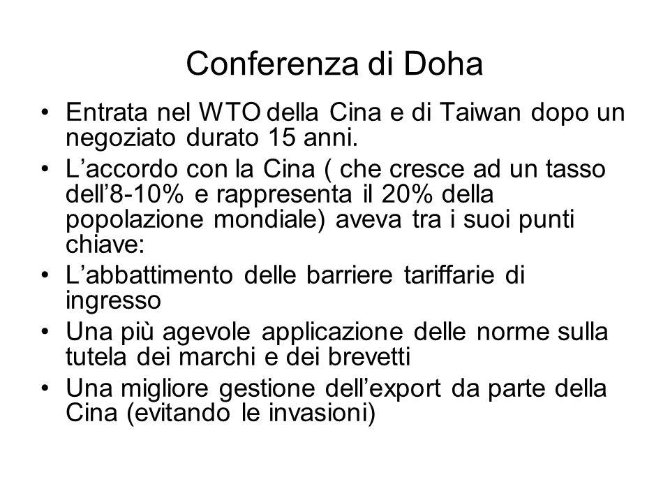 Conferenza di Doha Entrata nel WTO della Cina e di Taiwan dopo un negoziato durato 15 anni.