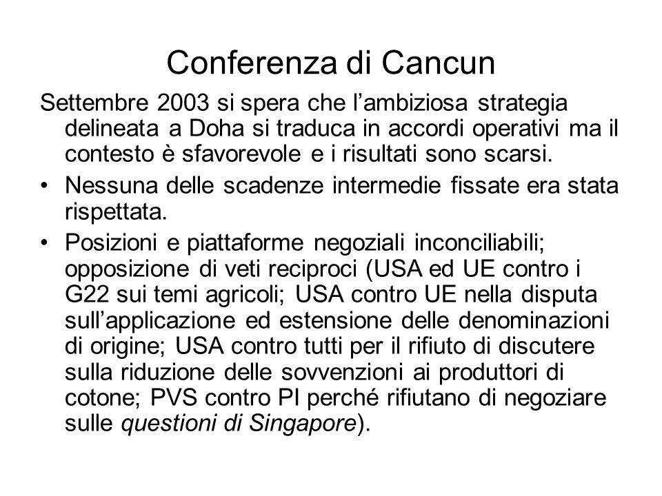 Conferenza di Cancun