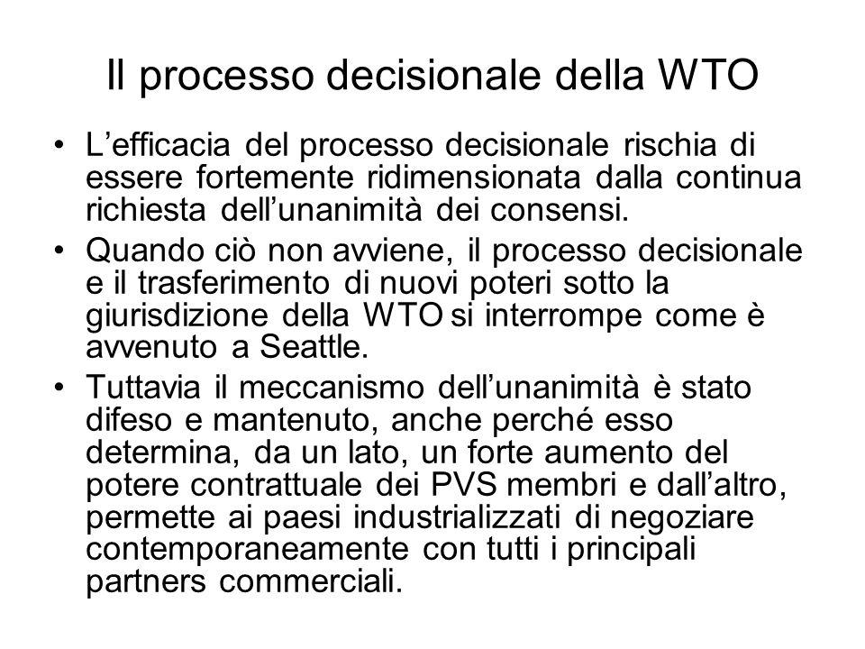 Il processo decisionale della WTO