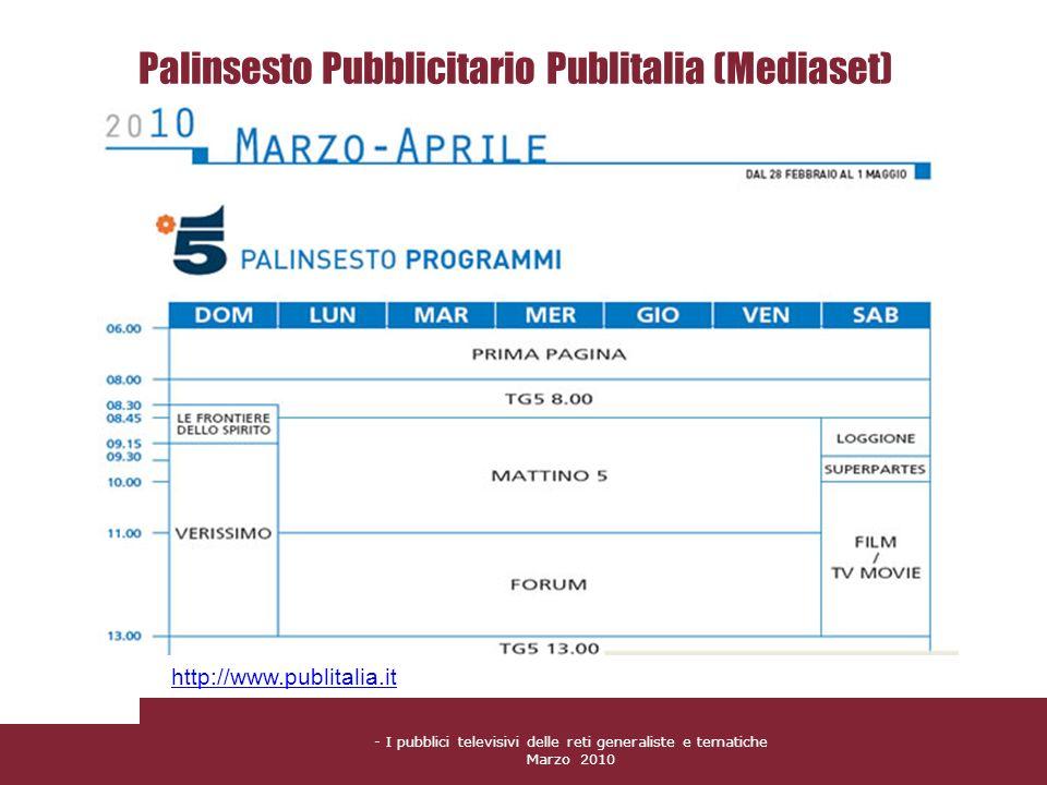 Palinsesto Pubblicitario Publitalia (Mediaset)