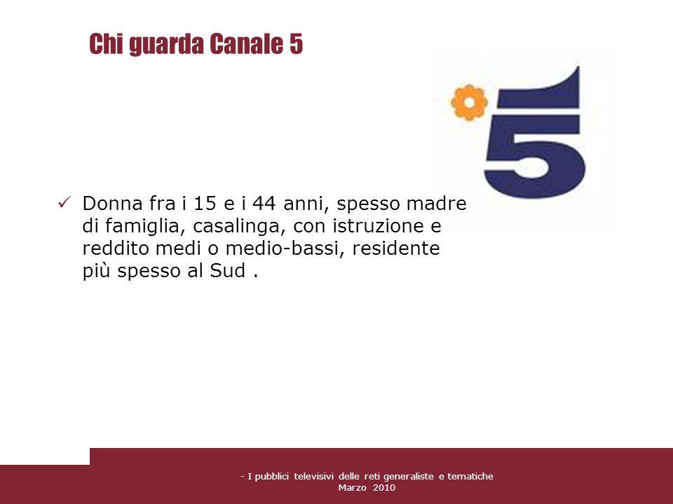 Chi guarda Canale 5