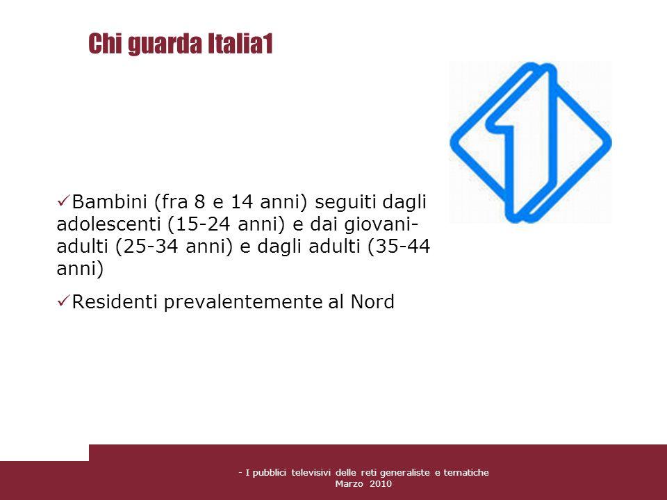 Chi guarda Italia1 Bambini (fra 8 e 14 anni) seguiti dagli adolescenti (15-24 anni) e dai giovani-adulti (25-34 anni) e dagli adulti (35-44 anni)