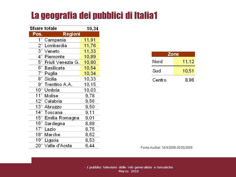 La geografia dei pubblici di Italia1