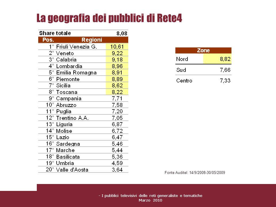 La geografia dei pubblici di Rete4