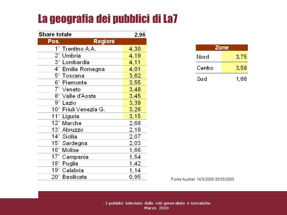 La geografia dei pubblici di La7