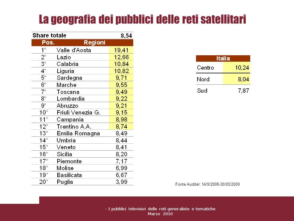 La geografia dei pubblici delle reti satellitari