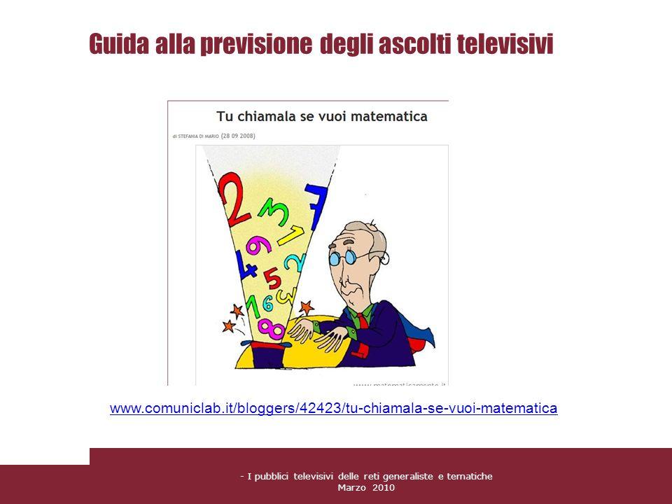 Guida alla previsione degli ascolti televisivi