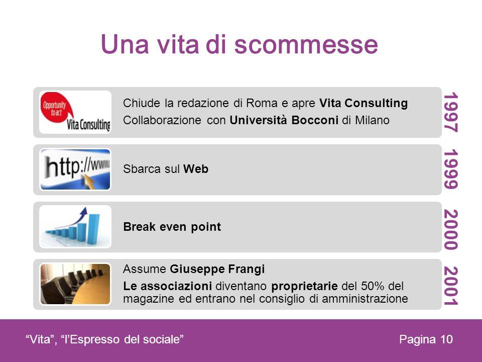 Una vita di scommesse Chiude la redazione di Roma e apre Vita Consulting. Collaborazione con Università Bocconi di Milano.