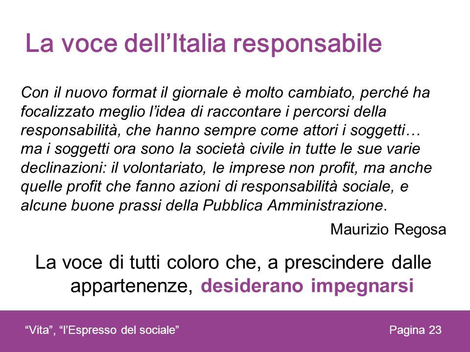 La voce dell'Italia responsabile