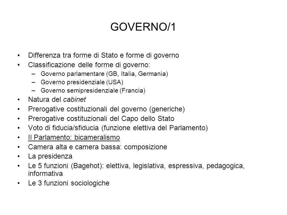 GOVERNO/1 Differenza tra forme di Stato e forme di governo