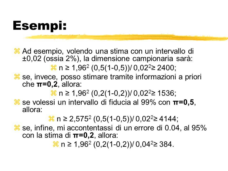Esempi: Ad esempio, volendo una stima con un intervallo di ±0,02 (ossia 2%), la dimensione campionaria sarà: