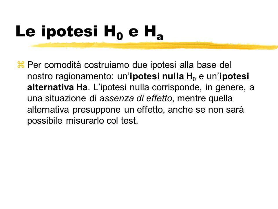 Le ipotesi H0 e Ha