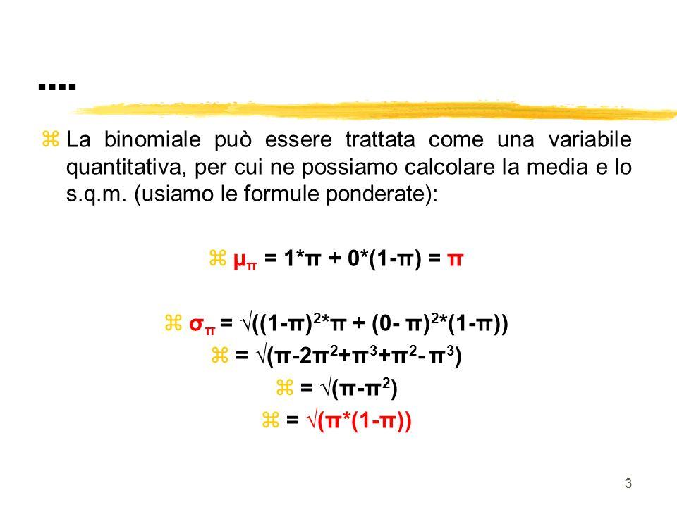 σπ = √((1-π)2*π + (0- π)2*(1-π))