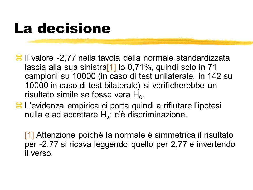 La decisione