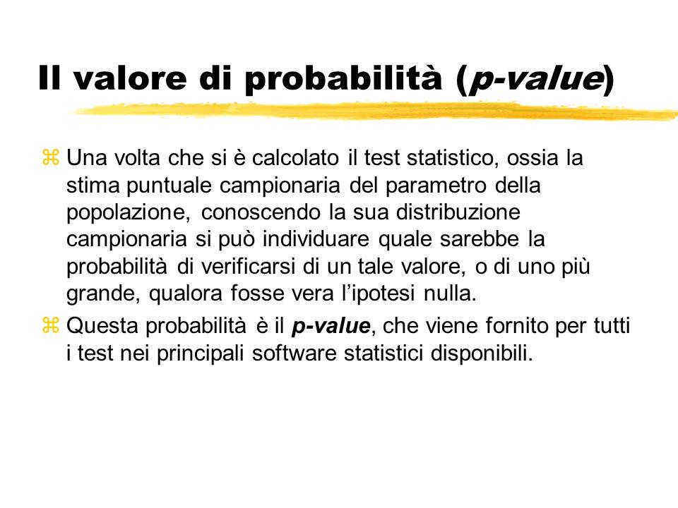 Il valore di probabilità (p-value)