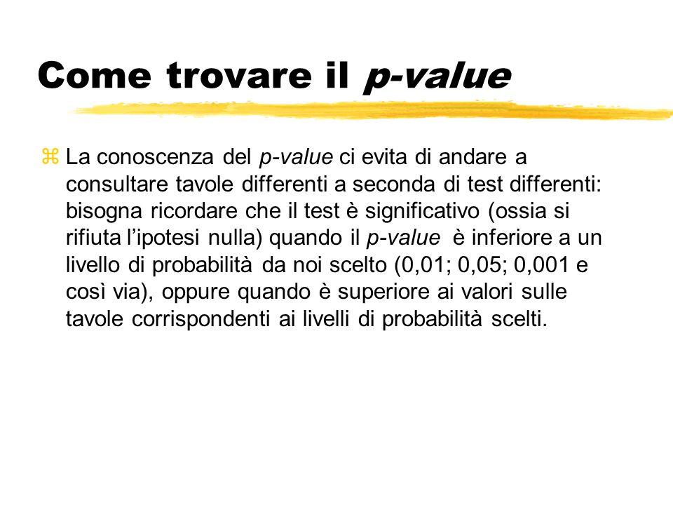 Come trovare il p-value