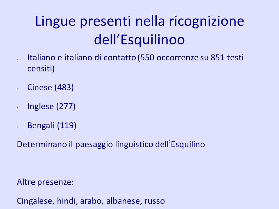 Lingue presenti nella ricognizione dell'Esquilinoo
