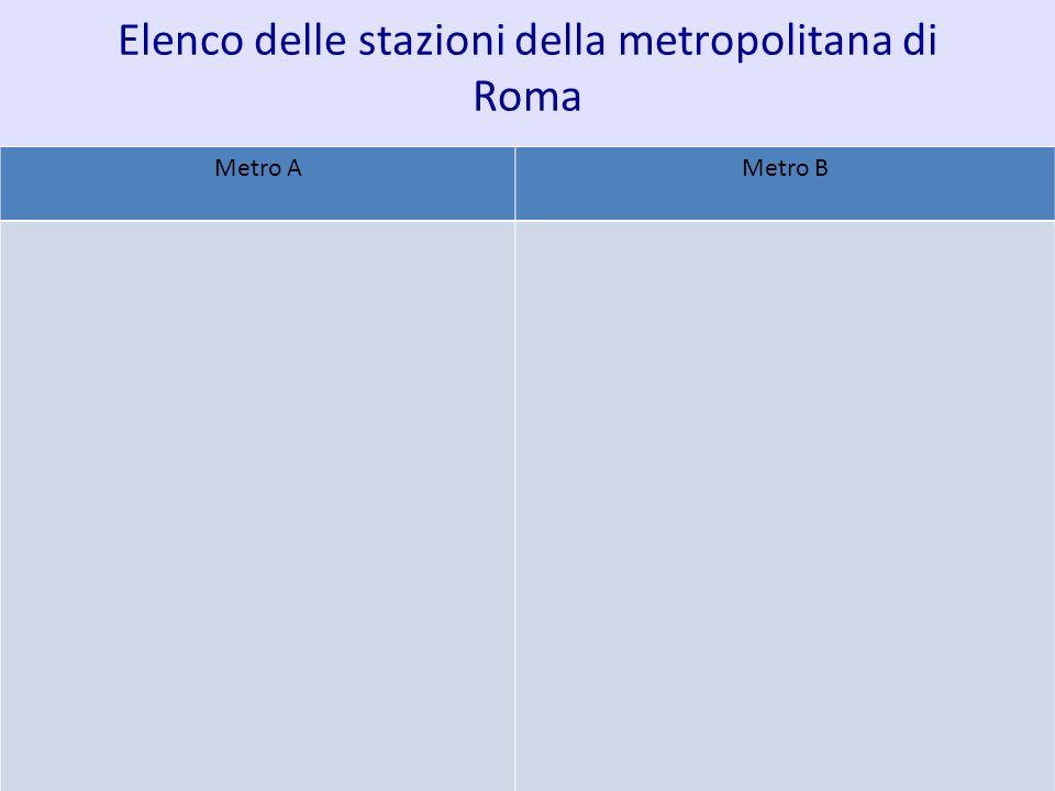 Elenco delle stazioni della metropolitana di Roma