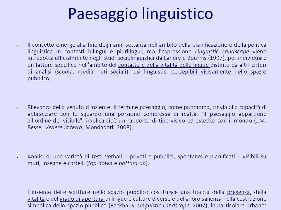 Paesaggio linguistico