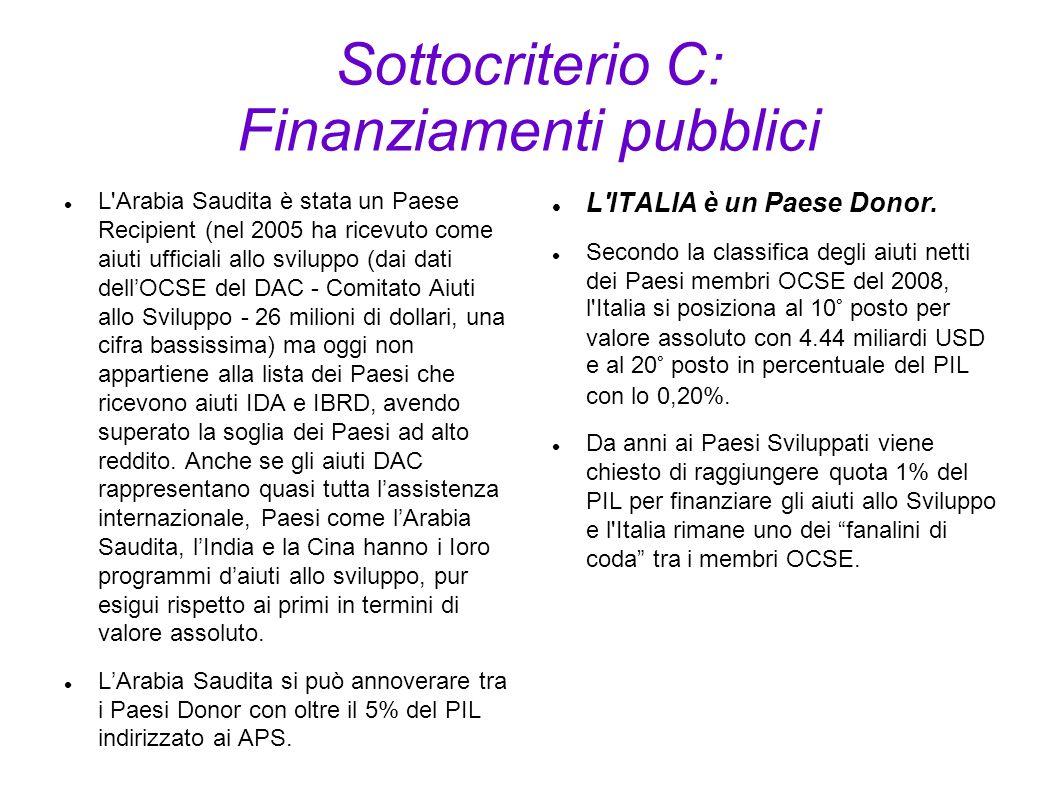 Sottocriterio C: Finanziamenti pubblici