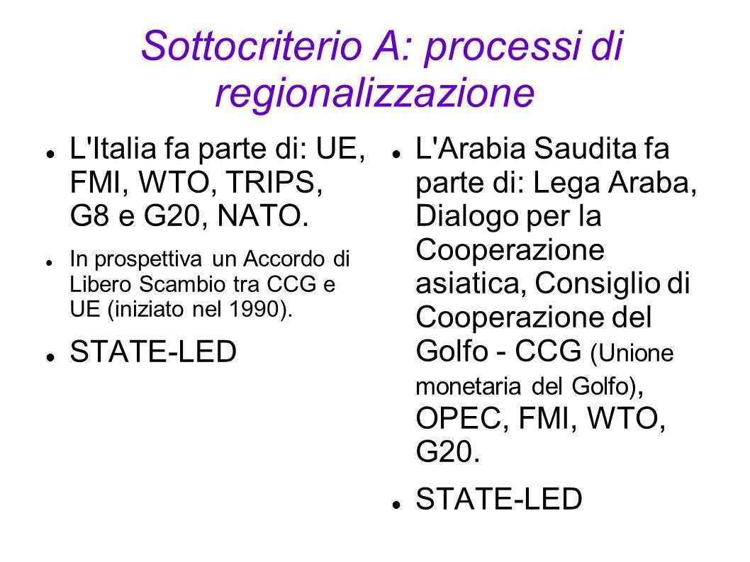 Sottocriterio A: processi di regionalizzazione