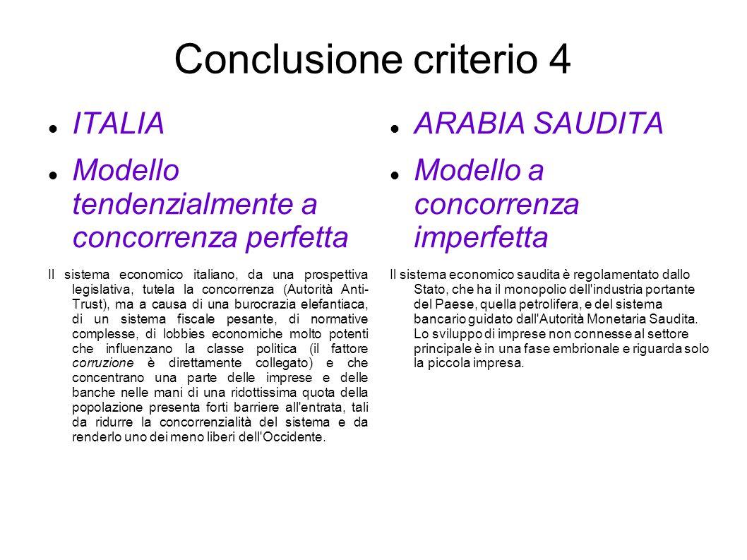 Conclusione criterio 4 ITALIA
