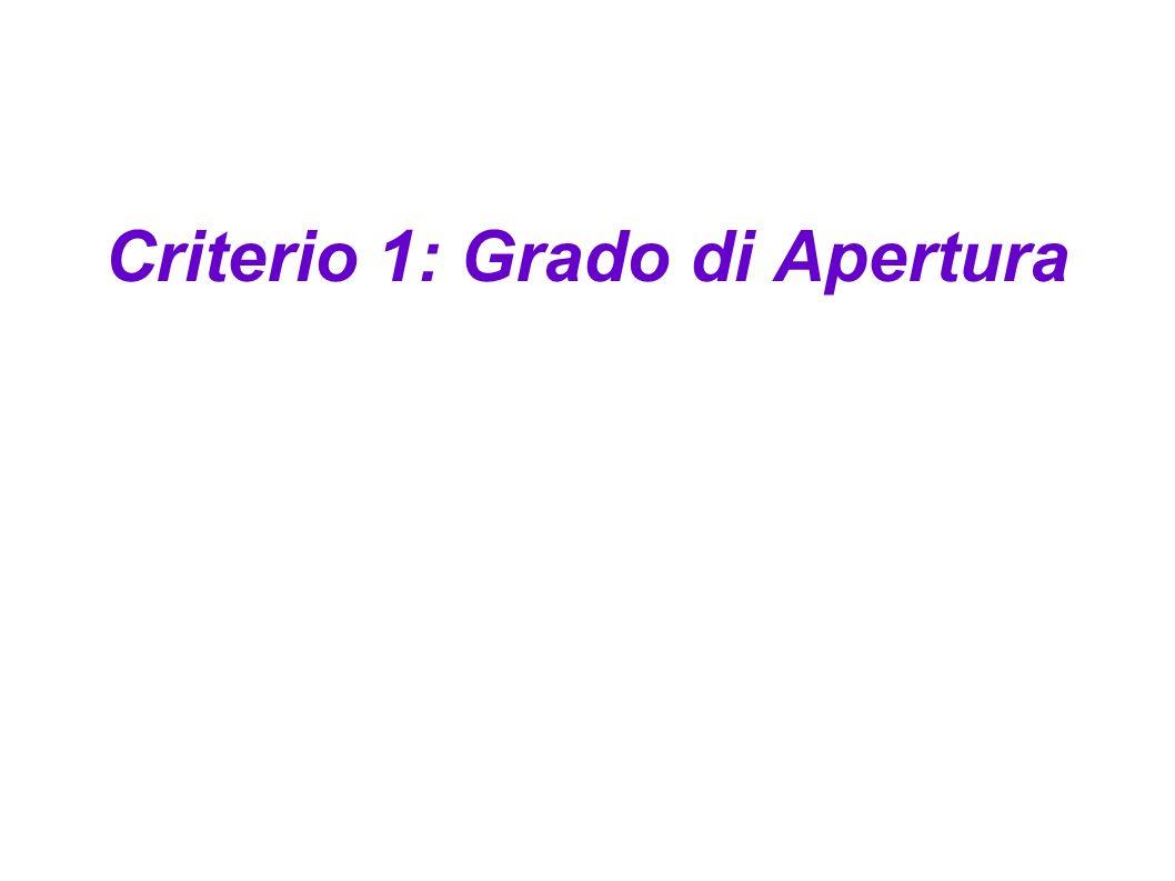 Criterio 1: Grado di Apertura