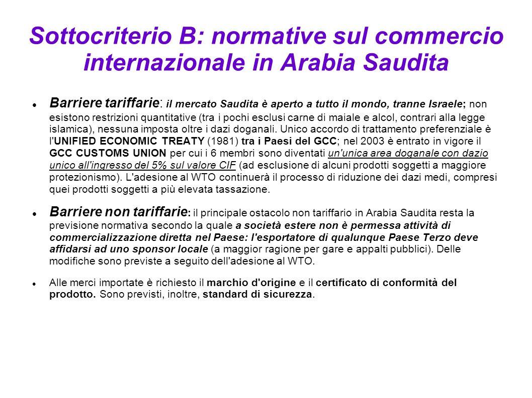 Sottocriterio B: normative sul commercio internazionale in Arabia Saudita
