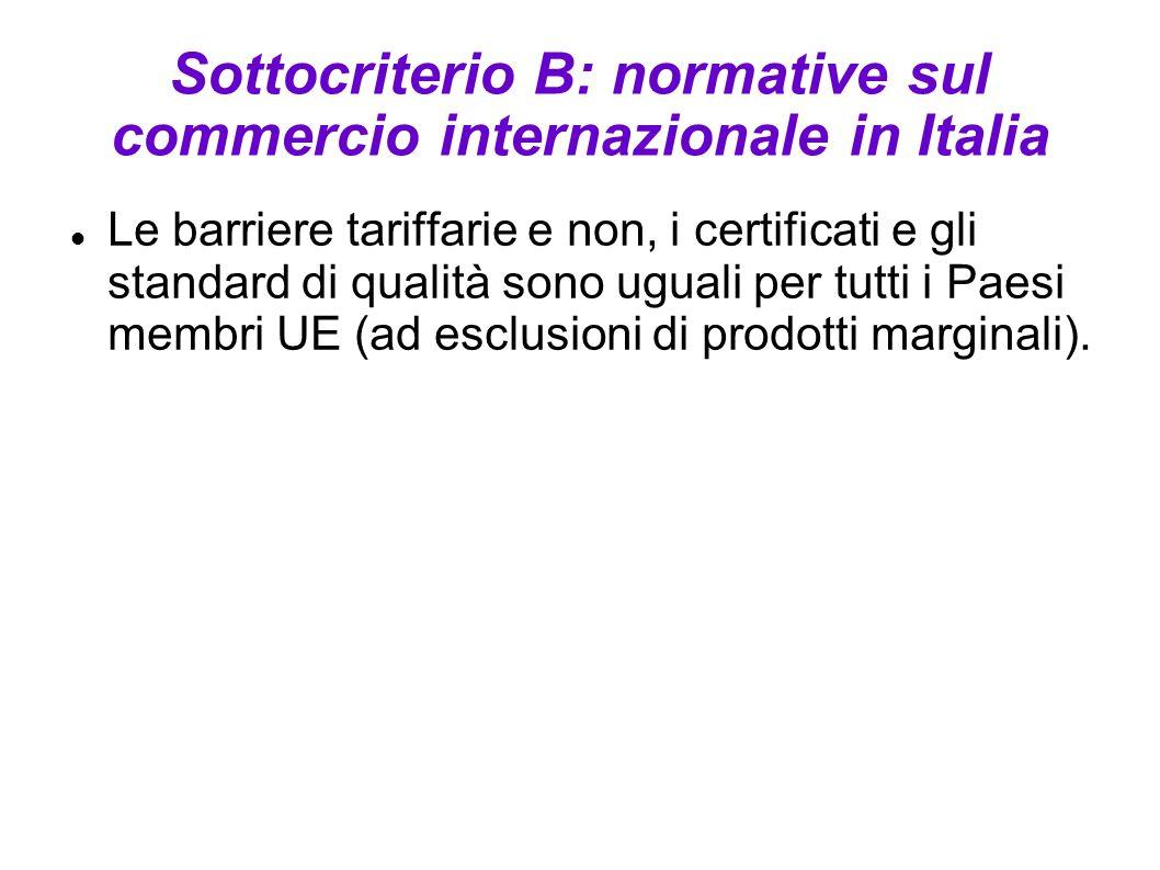 Sottocriterio B: normative sul commercio internazionale in Italia