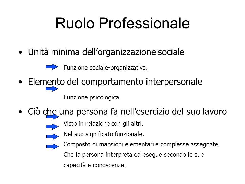 Ruolo Professionale Unità minima dell'organizzazione sociale
