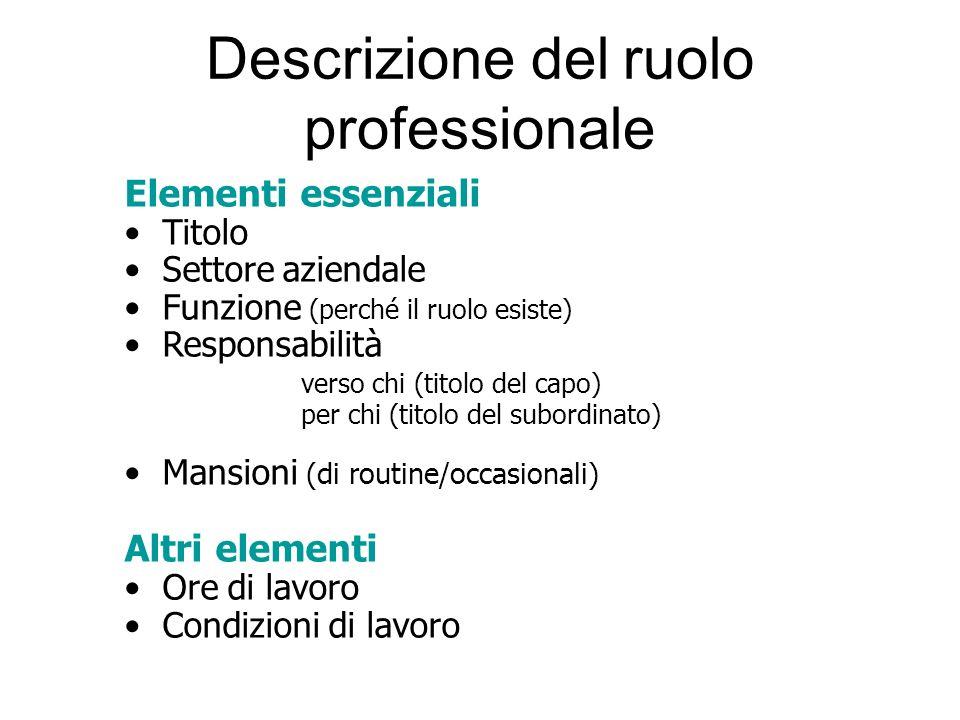 Descrizione del ruolo professionale