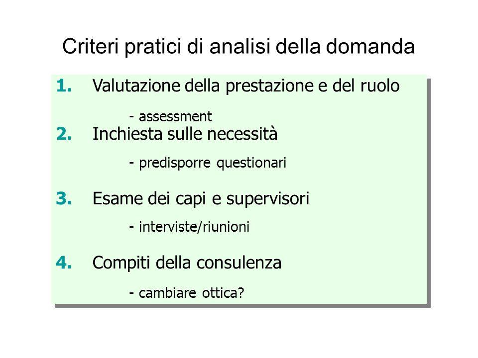 Criteri pratici di analisi della domanda