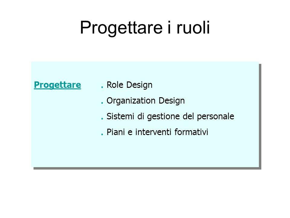 Progettare i ruoli . Organization Design